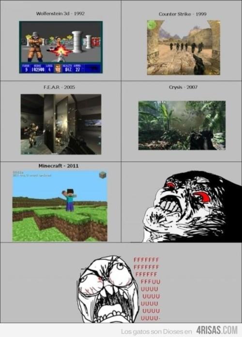 evolución videojuegos